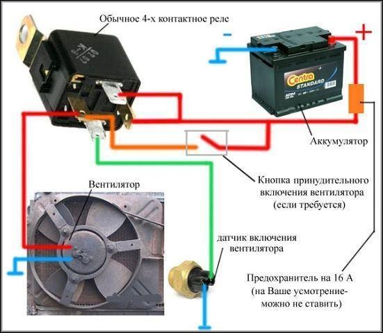 Датчик включения вентилятора Приора: где находится, как заменить