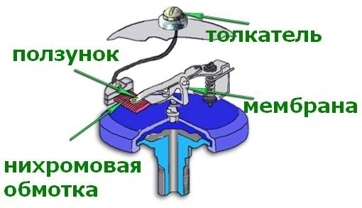 Датчик давления масла ВАЗ 2115: где находится, замена