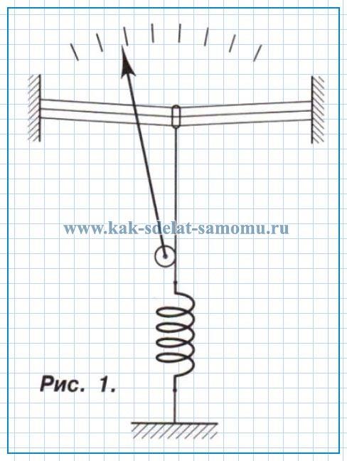 Датчик влажности воздуха: как сделать своими руками, подключение