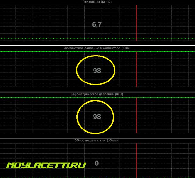 ДАД Лачетти: датчик абсолютного давления, как работает