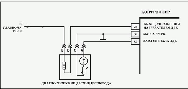 Датчик кислорода ВАЗ 2114: признаки неисправности, где находится, как проверить мультиметром, замена, напряжение на датчике