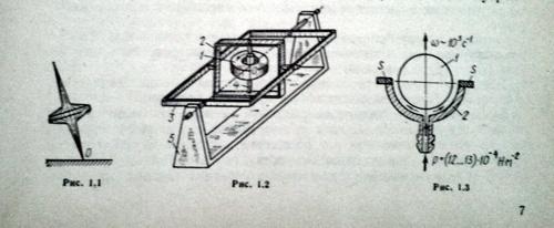 Акселерометр и гироскоп: что это, в чем разница, главные отличия