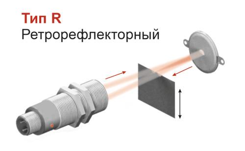Волоконно-оптические датчики: принцип работы, виды, модели