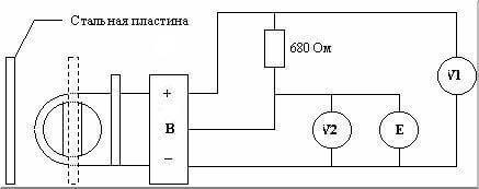 Датчик распредвала ВАЗ-2115: как работает и устроен датчик фаз