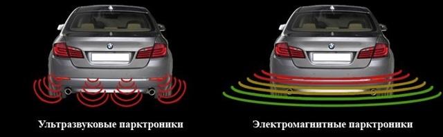 что такое парктроник, устройство, принцип работы, как проверить