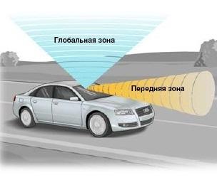Датчик света в автомобиле, что это такое, принцип работы, установка