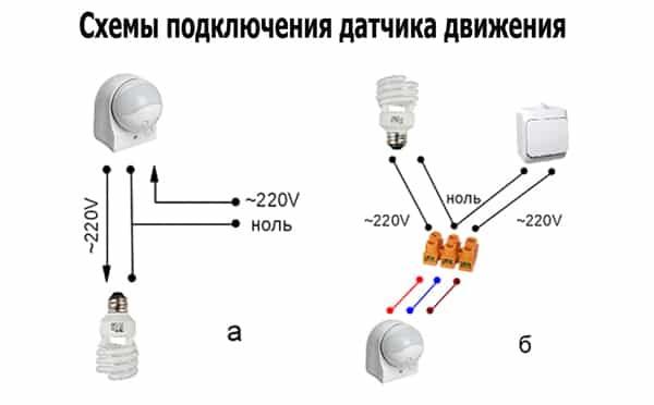 Датчик присутствия для включения света: что такое, виды, сборка