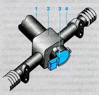 Датчик угла поворота рулевого колеса: виды, принцип действия